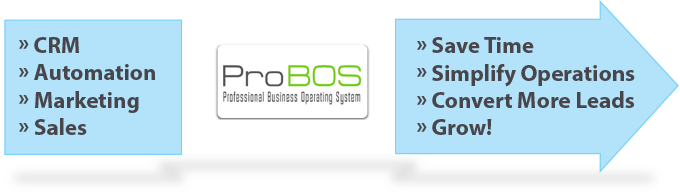 ProBOS Business Partner